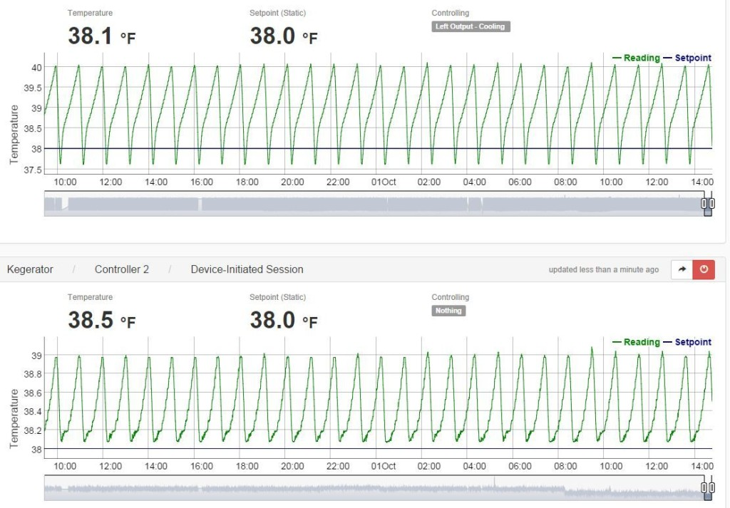 Kegerator Temperature Probe Placement