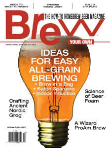 Brew Your Own Magazine Discount