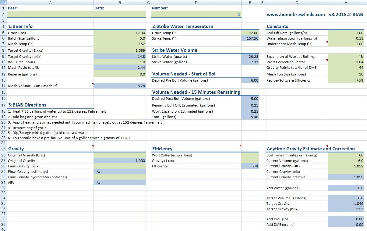 Biab brew day spreadsheet water calculations narrative for Brewery design software