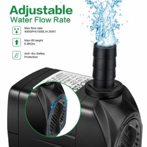Winkeyes 400GPH Water Pump with 48 Hours Anti Dry Burning, Ultra Quiet 25W Submersible Fountain Aquarium Fish Pond Hydroponic Pump with 6.9ft High Lift, 5.9ft Power Cord, 2 Nozzles
